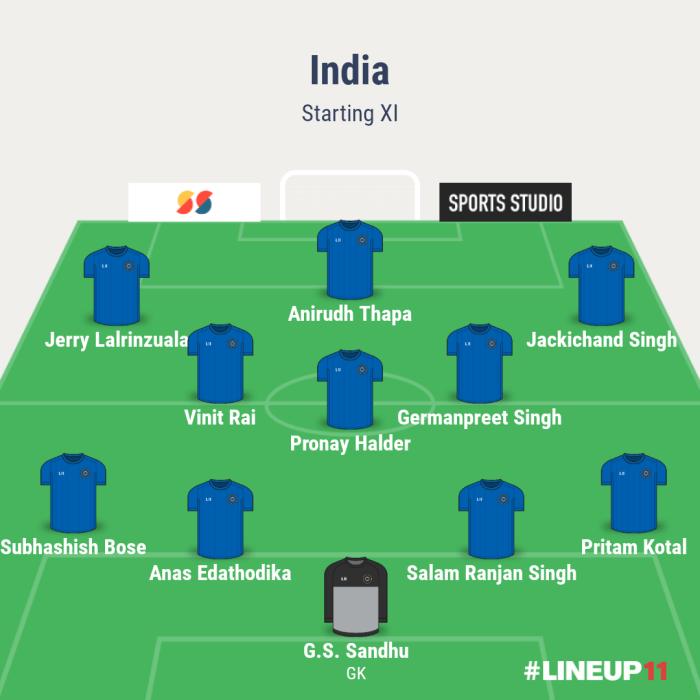 Jordan vs India