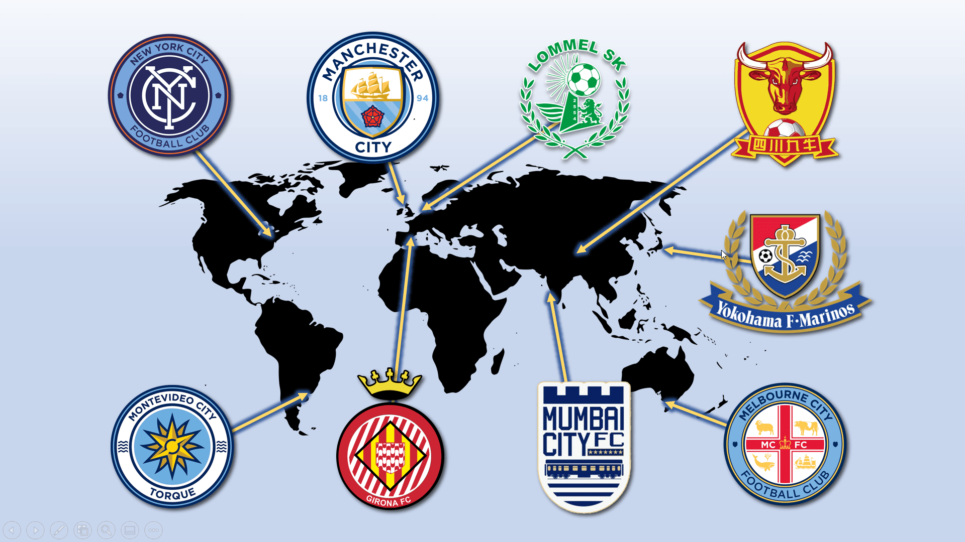 All the City Football Group (CFG) teams from around the world