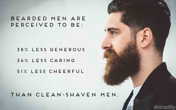 Beard Facts 2