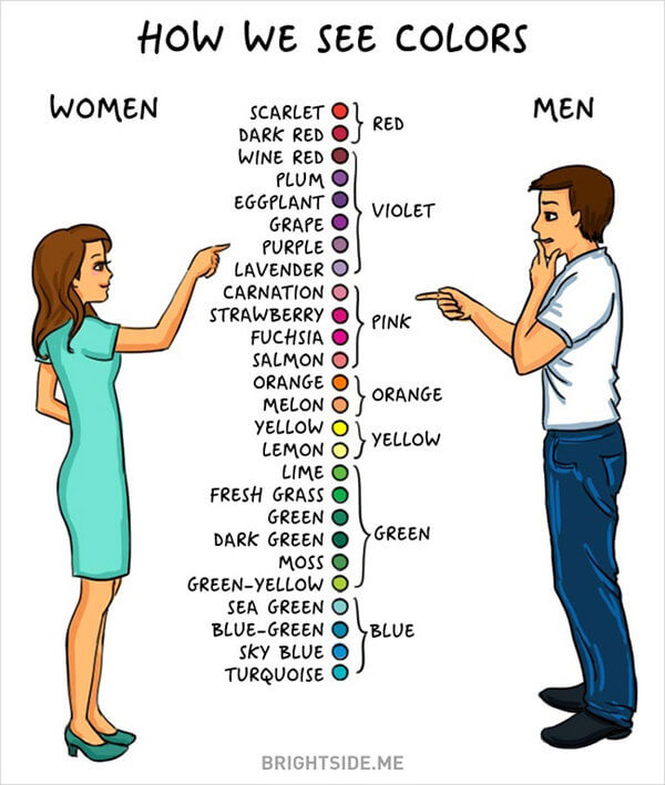 Understanding Men & Women: Reinventing How We Can BE With Each Other