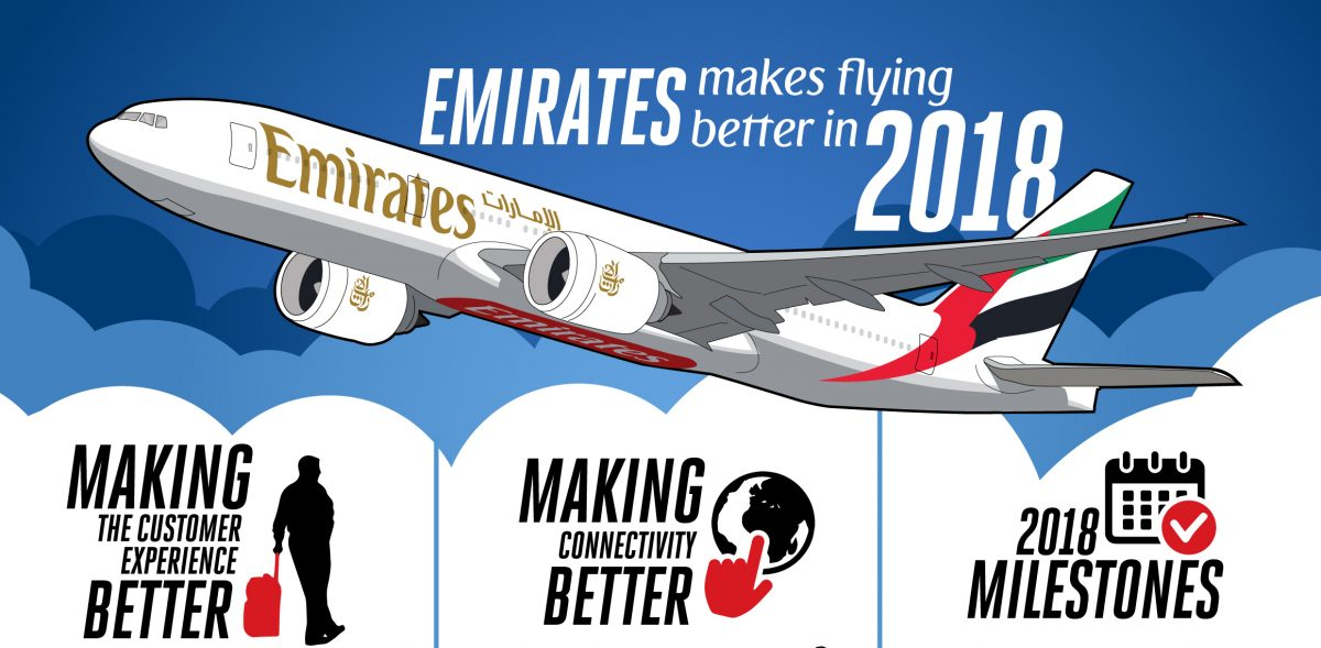 Kết quả hình ảnh cho Emirates makes 'flying better' in 2018 images