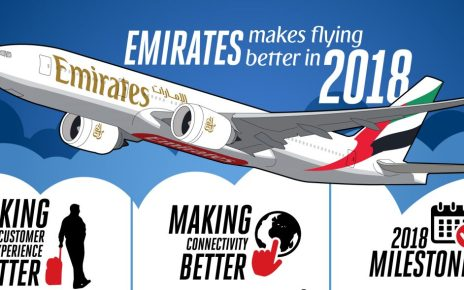 Emirates makes 'flying better' in 2018