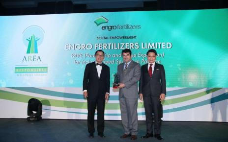 Engro Fertilizers