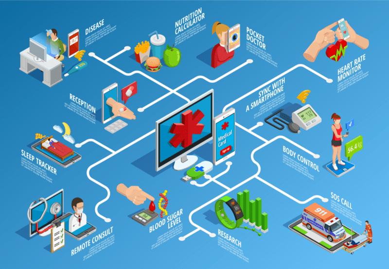Digital Health Day