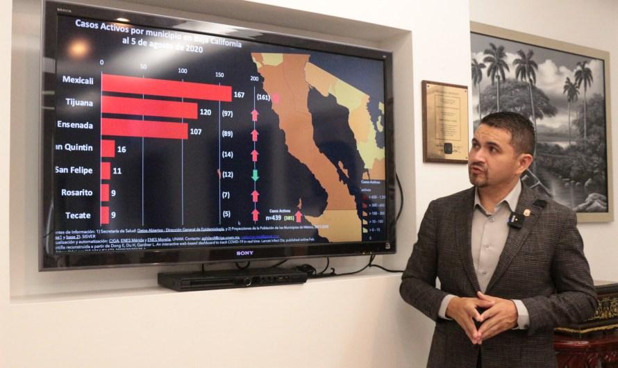 Revisa actividades esenciales Gobierno del Estado para determinar cuales seguirán abiertas: Oscar Perez