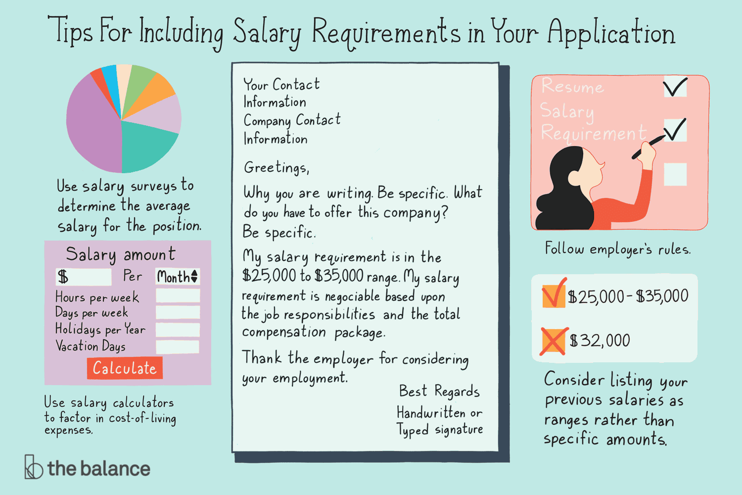 Resume For Minimum Wage Job When And How To Disclose Your Salary Requirements