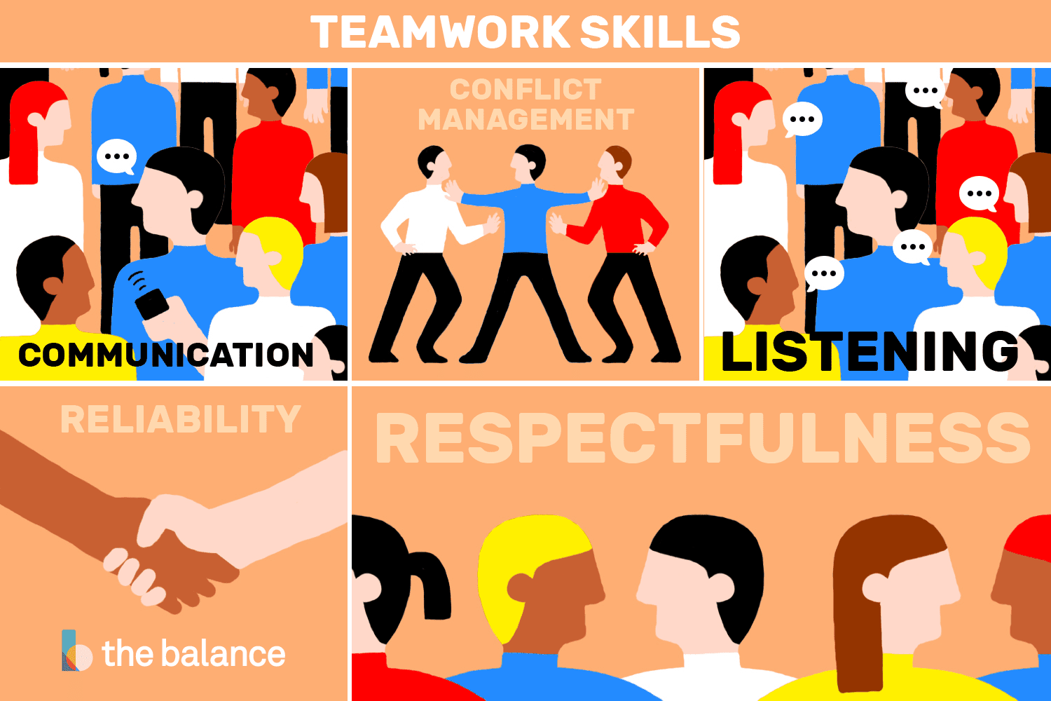 Ability To Work In A Team Resume Teamwork Skills List And Examples