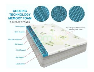 Orthopedic Cooling Mattress Topper with Seven Support Zones
