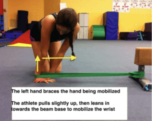 handstand wrist mobilization
