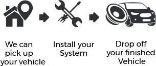 Car Audio System Installation & Fitting in Birmingham