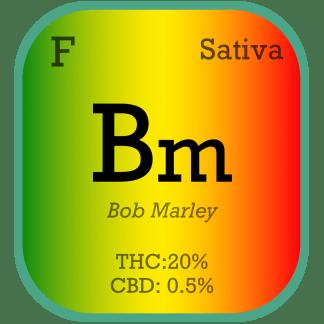 Bob Marley Feminized Seeds