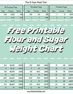 also flour and sugar weight chart  cheat sheet the bearfoot baker rh thebearfootbaker