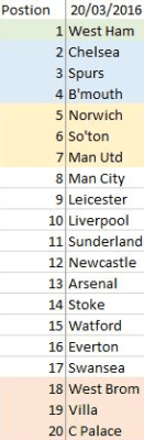Screen Shot 2016-06-17 at 19.36.24
