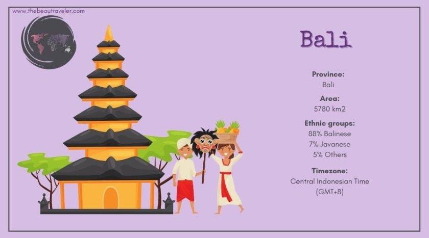 Bali infographic.