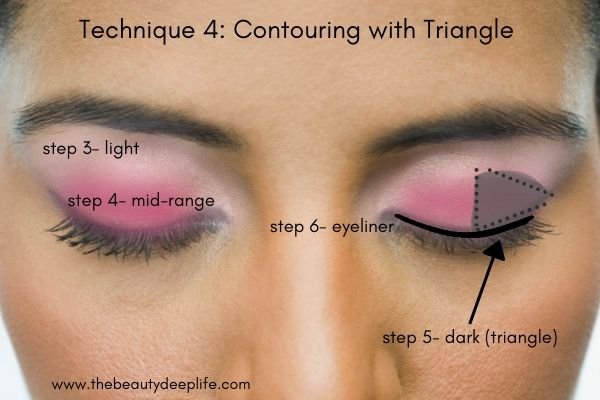 Color Application For Eyes The Eye Diagram Is Divided Into Three Eye