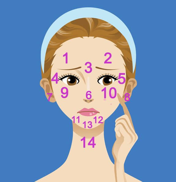 hormonal acne diagram bt master socket 5c mk4 wiring what is your telling you the beauty gypsy face mapping zits pimple spots solutions skincare