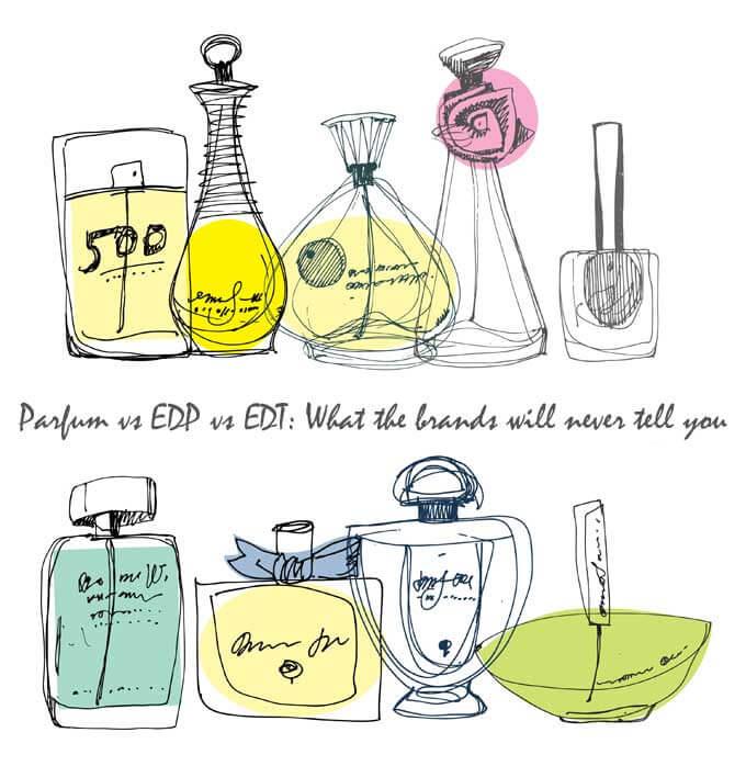 parfum vs edt vs edp