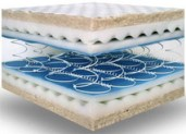 Majestic dream support base and mattress set king 183cm