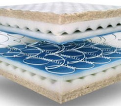 Innerspring base and mattress sets
