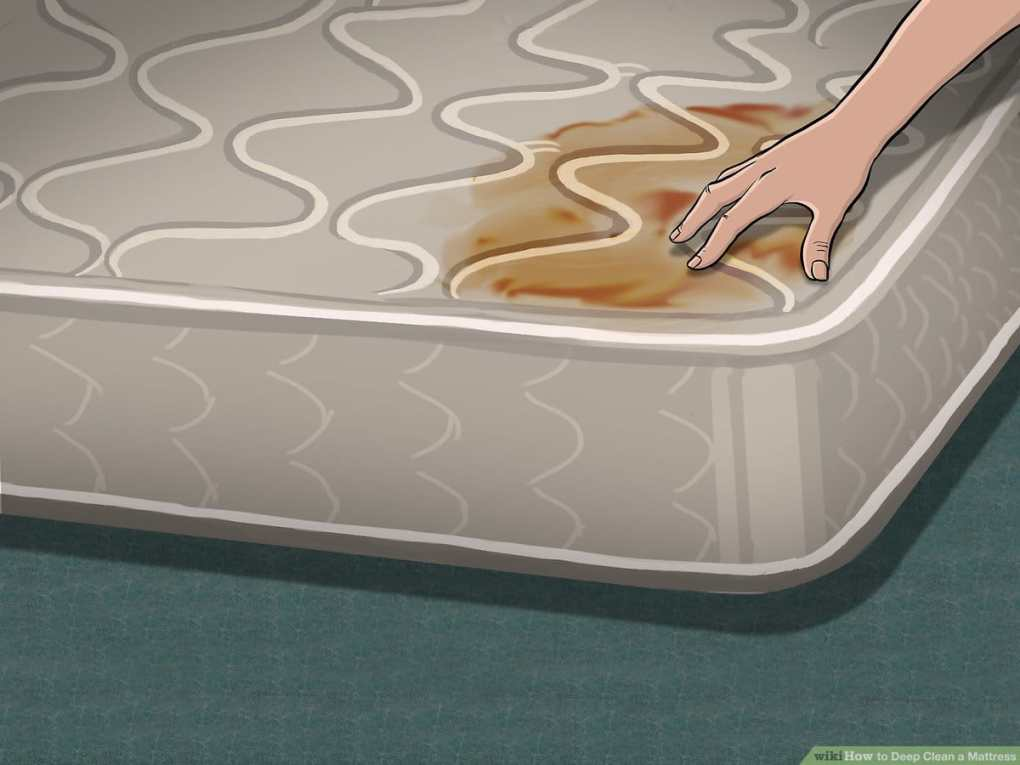 protect your mattress