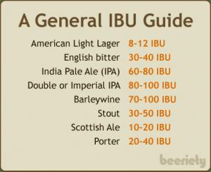 ibu-guide-300x244