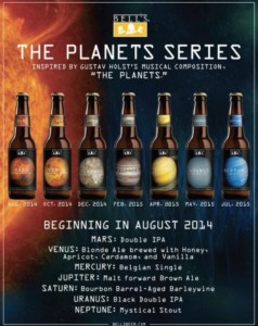 planets-beer-series-bells-brewery