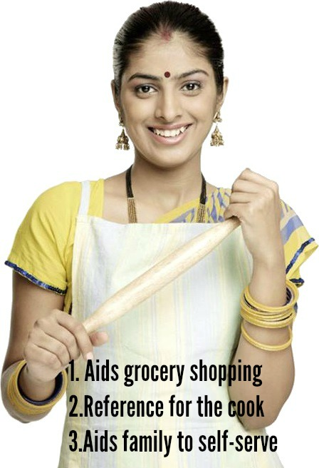Meal Planning for Indian Families