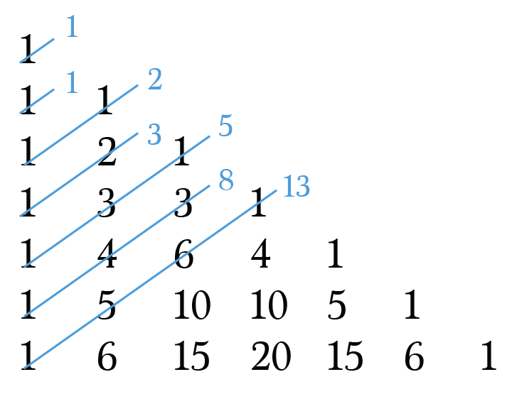 Pascal's Triangle and Your Calculator