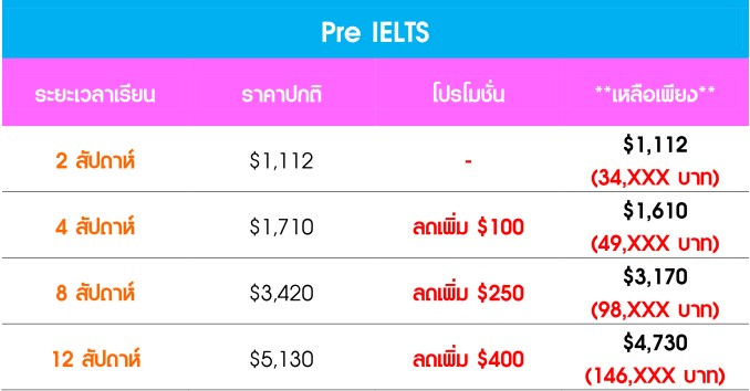 IELTS Plan4.jpg
