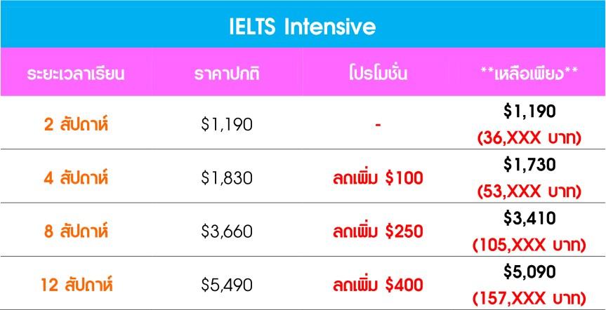 IELTS Plan6.jpg