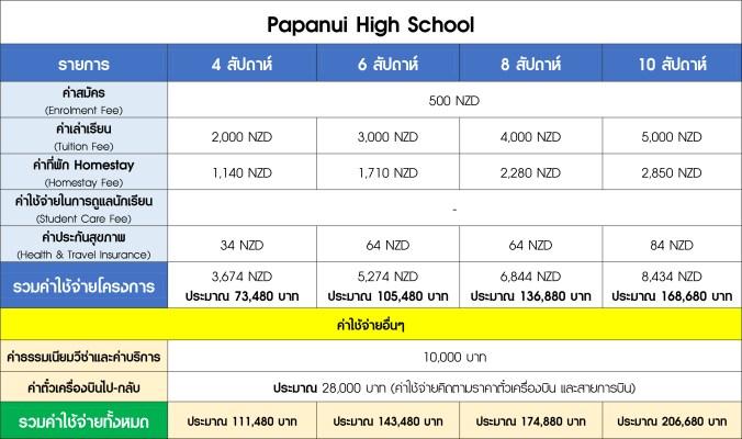 5. Papanui High School.jpg