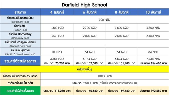 2. Darfield High School 2.jpg