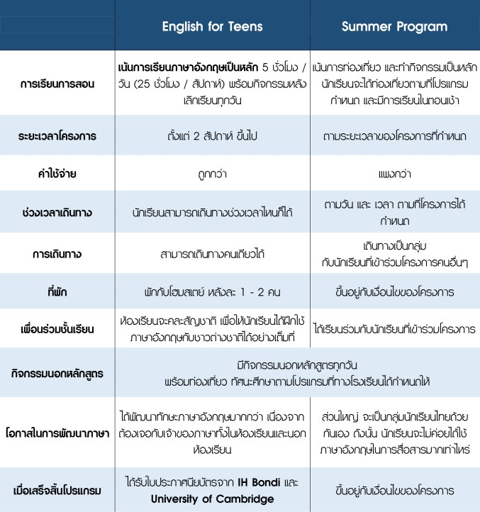 English for Teens VS Summer Camp II.jpg