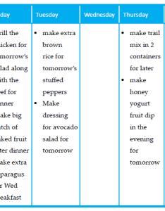 day meal plan prep schedule also the gluten free rh thebestglutenfreerecipes