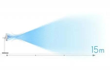 バルミューダ扇風機自然の風のよう