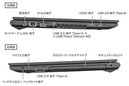 F5-celWHLAB-IIYAMA 外部接続端子