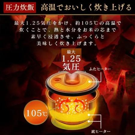 米屋の旨み 銘柄量り炊き 圧力IHジャー炊飯器 高圧力