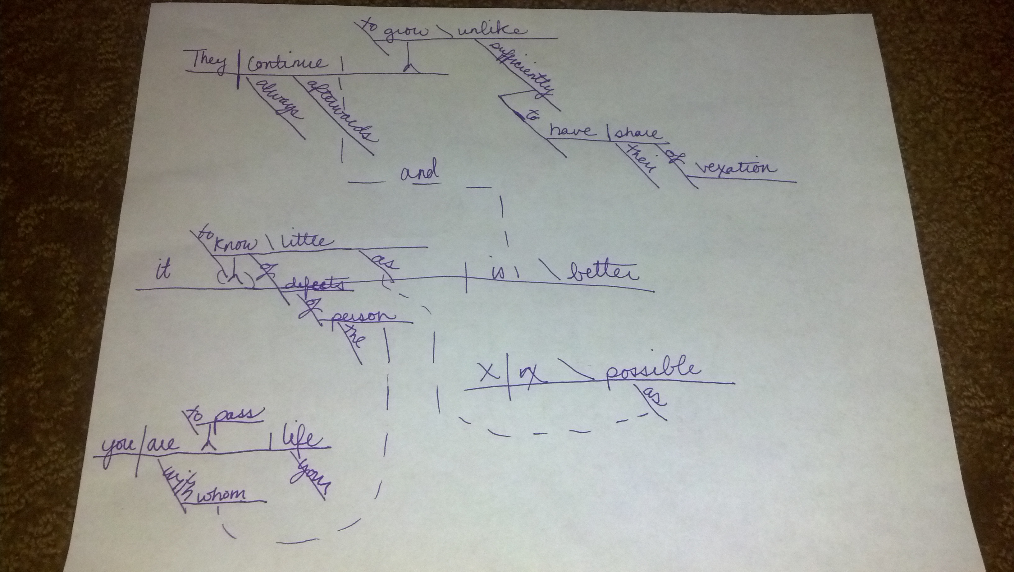 diagram appositive phrases knock in option payoff monday night special 3 delving with diagrams to