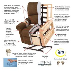 Chair For Spine Problems Rocking Rockers The Best Recliners Bad Backs And Lumbar Support