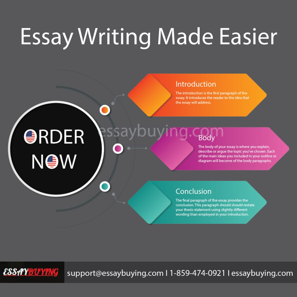 Visit u at https://www.bestonlineessays.com/order and order for your essay.