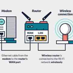 Linksys Wireless Router Setup Diagram 2002 F150 Wiring Network Library