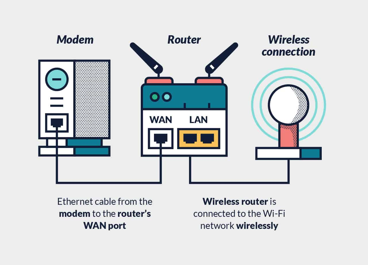 hight resolution of wireless vpn router setup