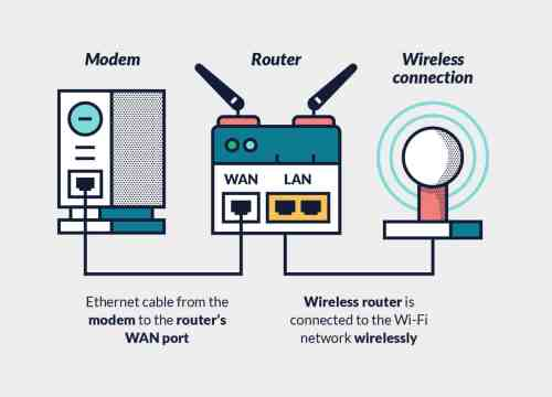 small resolution of wireless vpn router setup