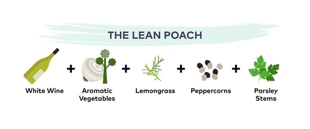 Australis Barramundi - 5 Ways to Deliciously Poach Fish - The Lean Poach