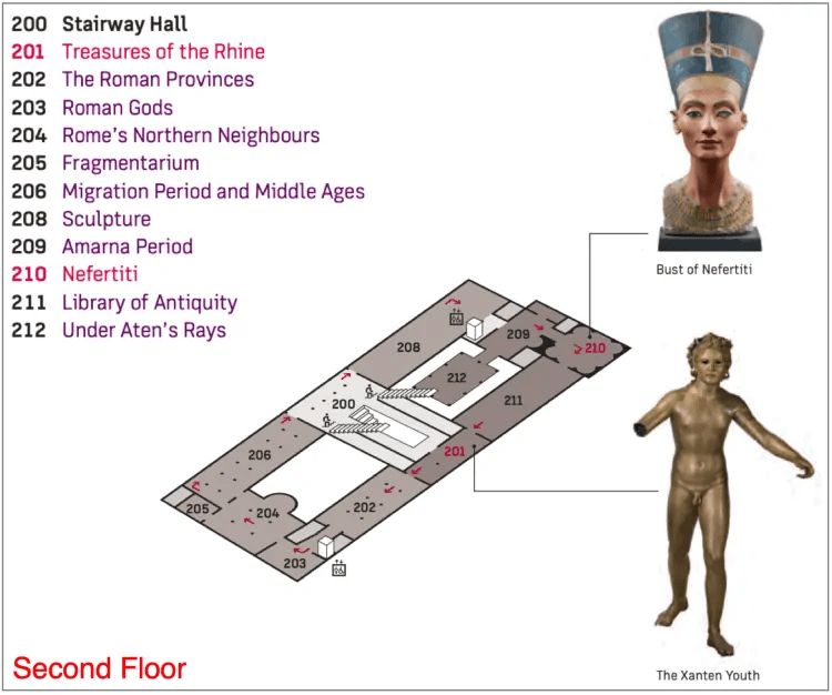 Second floor layout of Neues Museum