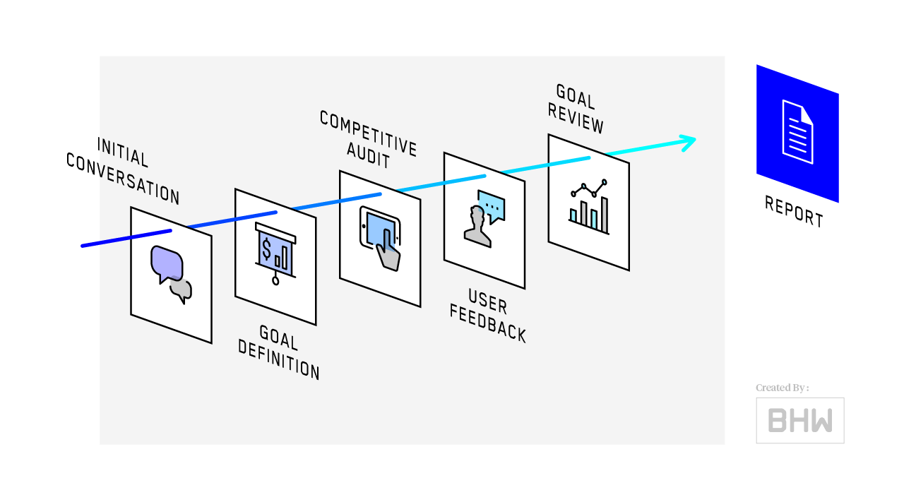 hight resolution of mobile app process strategy diagram