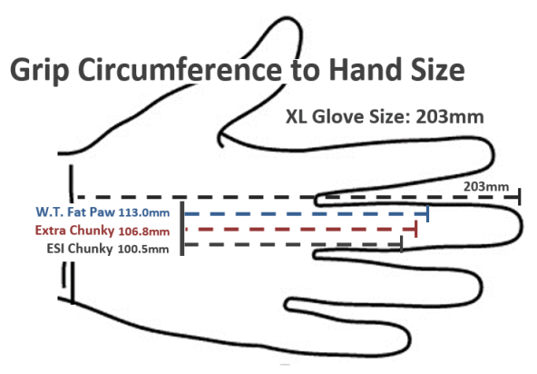 Large Bike Grip Circumference to Hand Size