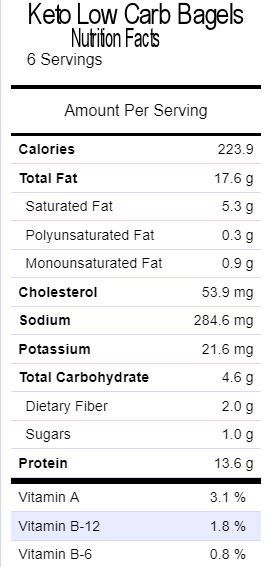 Keto Low Carb Bagel Nutrition facts