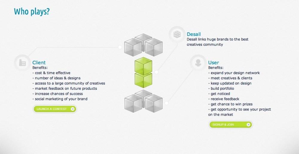 Desall, la start-up Italiana rivoluziona il design grazie al crowdsourcing (2/2)