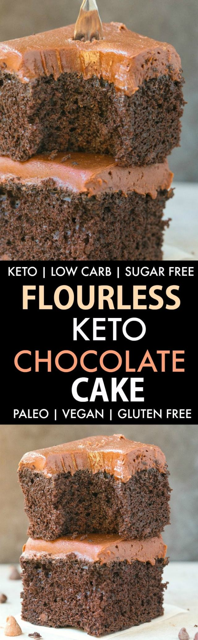 Flourless Keto Chocolate Cake in a collage